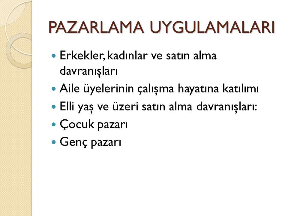 PAZARLAMA UYGULAMALARI