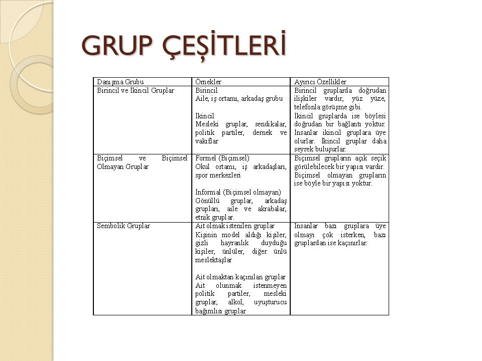 GRUP ÇEŞİTLERİ