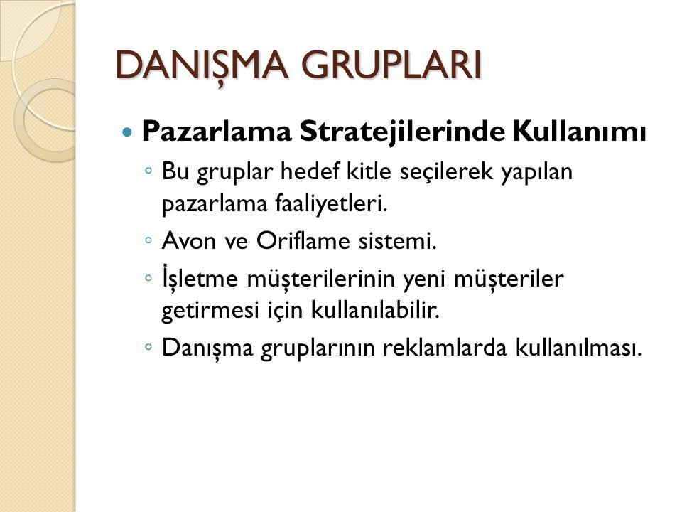 DANIŞMA GRUPLARI Pazarlama Stratejilerinde Kullanımı