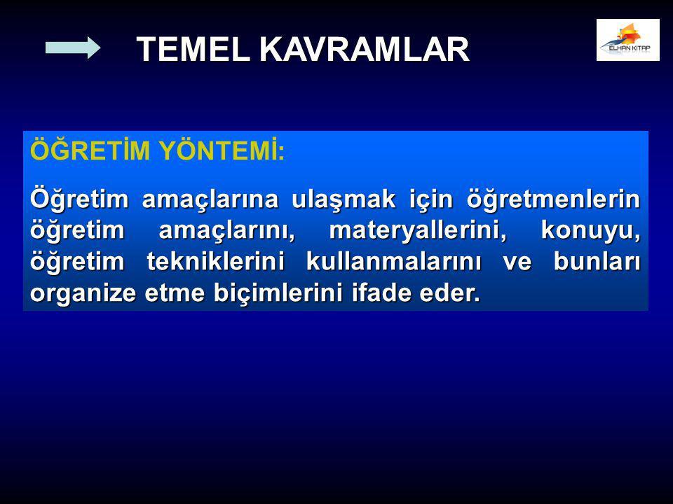 TEMEL KAVRAMLAR ÖĞRETİM YÖNTEMİ: