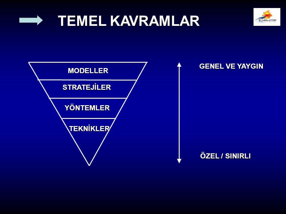 TEMEL KAVRAMLAR GENEL VE YAYGIN MODELLER STRATEJİLER YÖNTEMLER