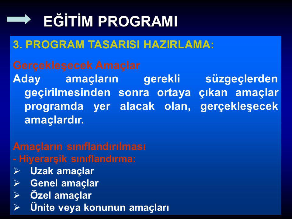 EĞİTİM PROGRAMI 3. PROGRAM TASARISI HAZIRLAMA: Gerçekleşecek Amaçlar