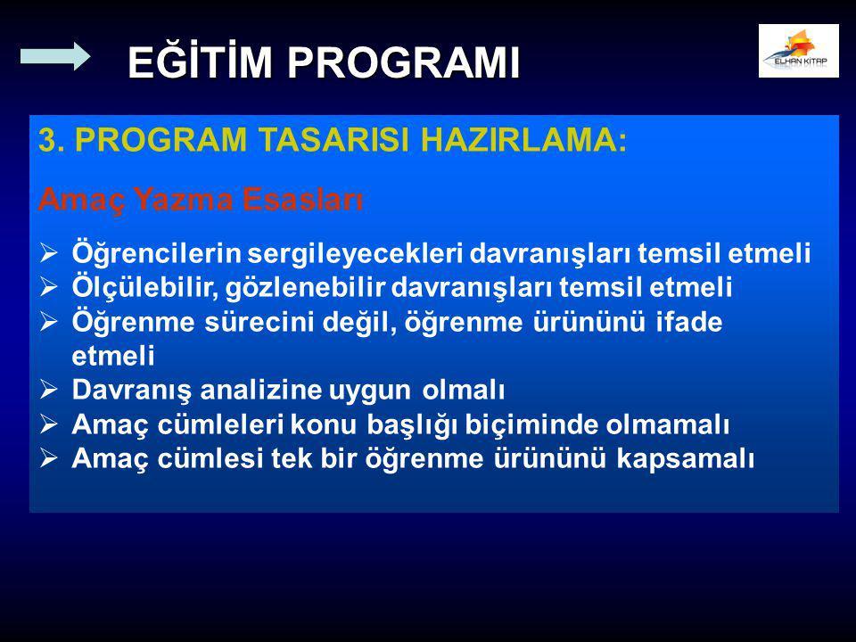 EĞİTİM PROGRAMI 3. PROGRAM TASARISI HAZIRLAMA: Amaç Yazma Esasları