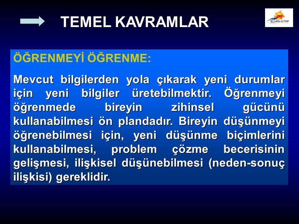 TEMEL KAVRAMLAR ÖĞRENMEYİ ÖĞRENME: