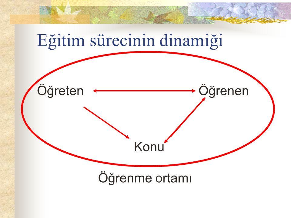 Eğitim sürecinin dinamiği