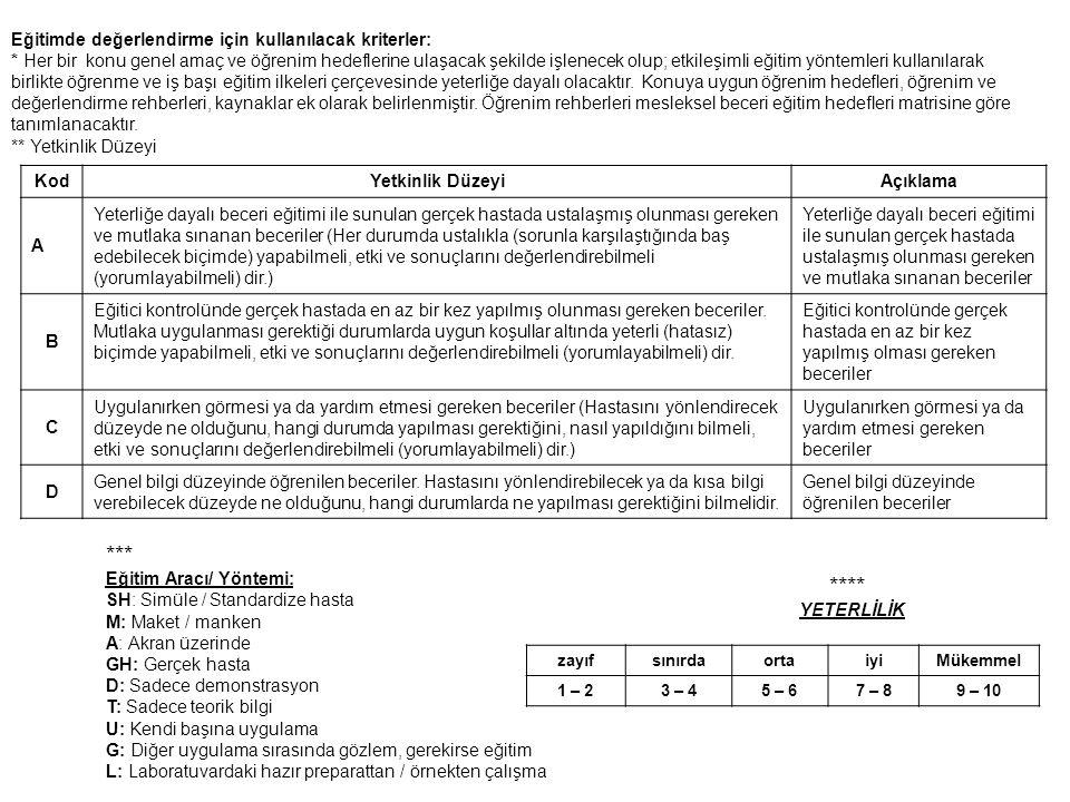 *** **** Eğitimde değerlendirme için kullanılacak kriterler: