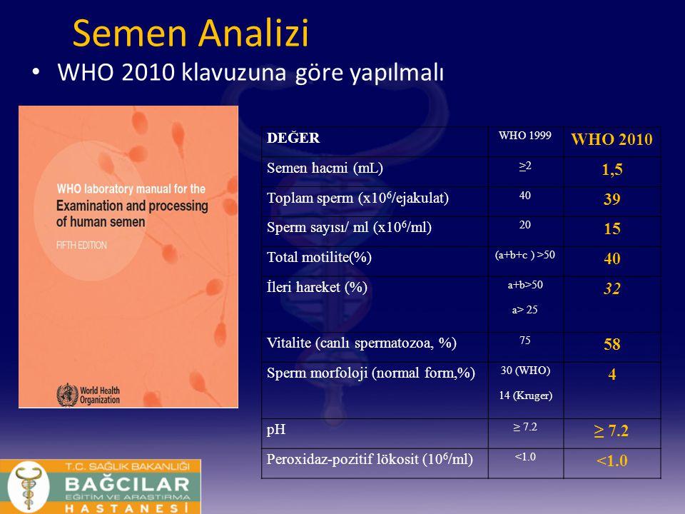 Semen Analizi WHO 2010 klavuzuna göre yapılmalı WHO 2010 1,5 39 15 32