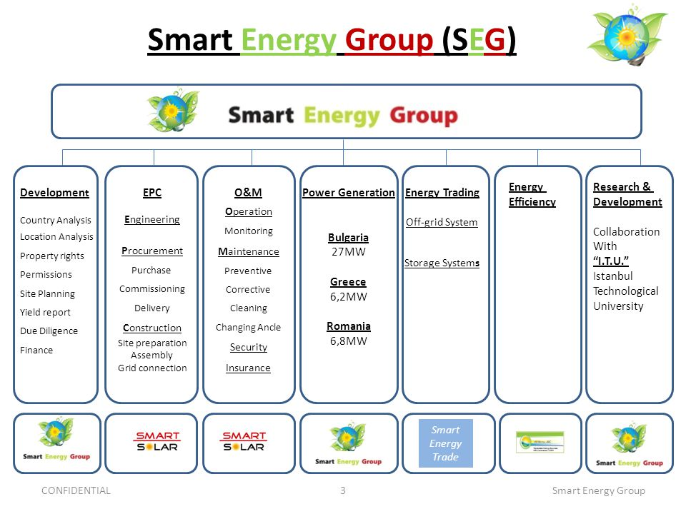 Smart Energy Group (SEG)
