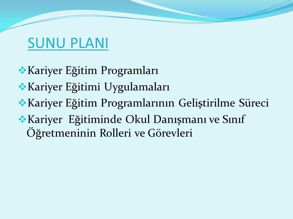 SUNU PLANI Kariyer Eğitim Programları Kariyer Eğitimi Uygulamaları