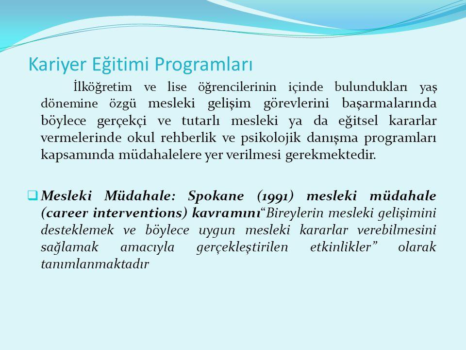 Kariyer Eğitimi Programları