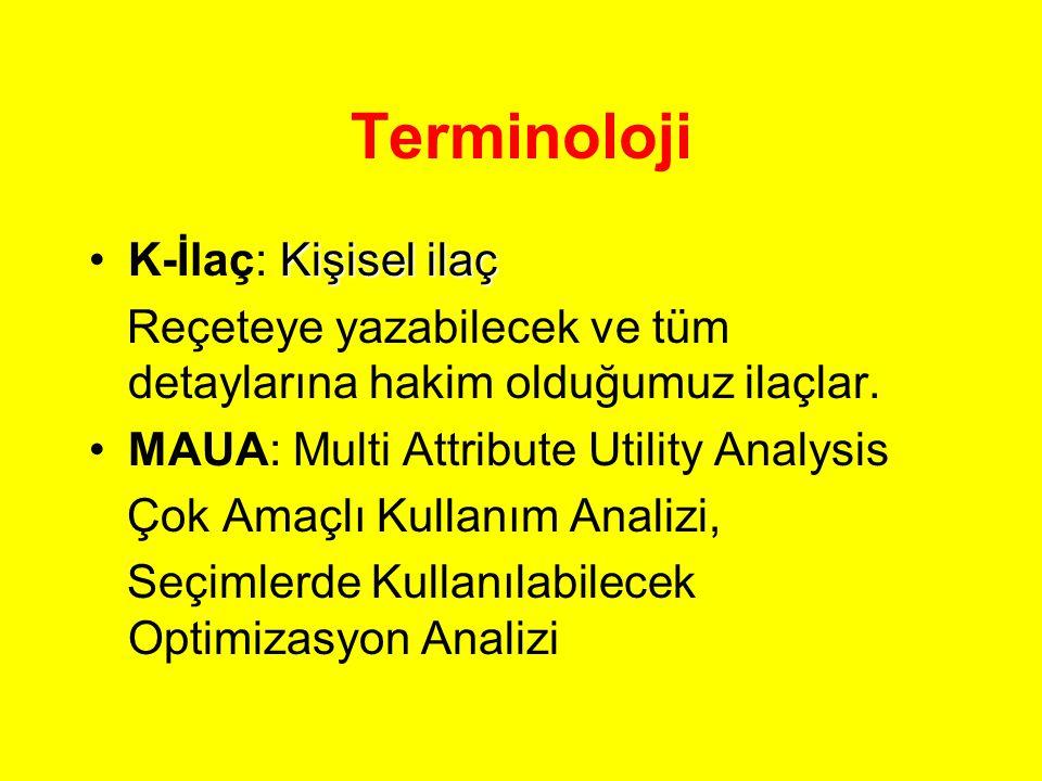 Terminoloji K-İlaç: Kişisel ilaç
