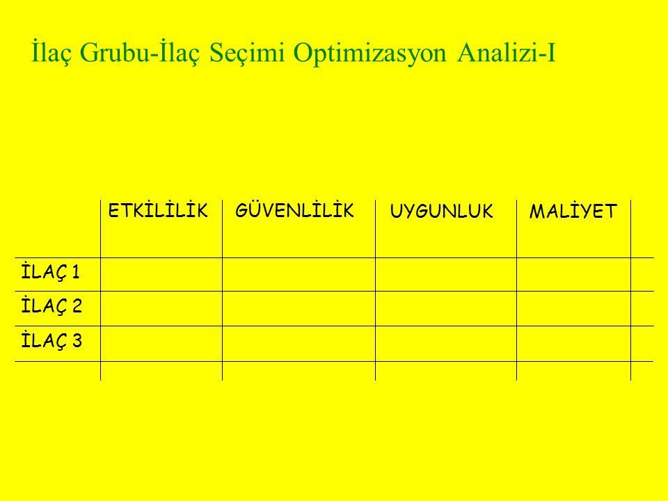 İlaç Grubu-İlaç Seçimi Optimizasyon Analizi-I