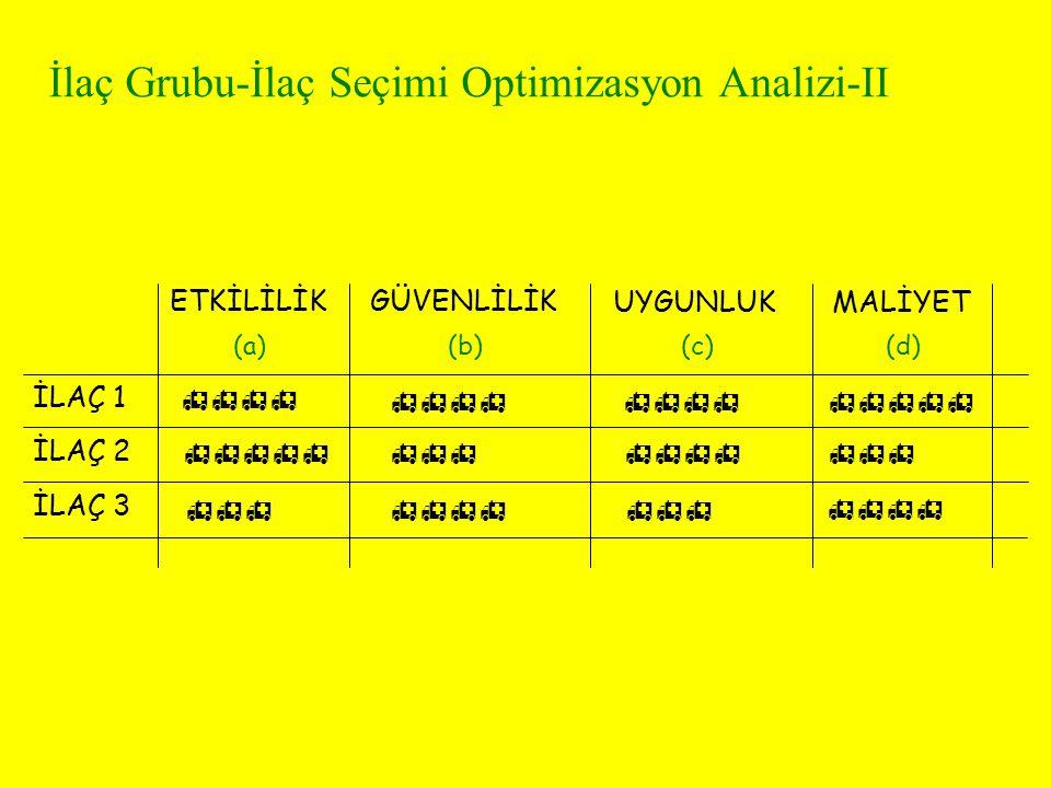 İlaç Grubu-İlaç Seçimi Optimizasyon Analizi-II