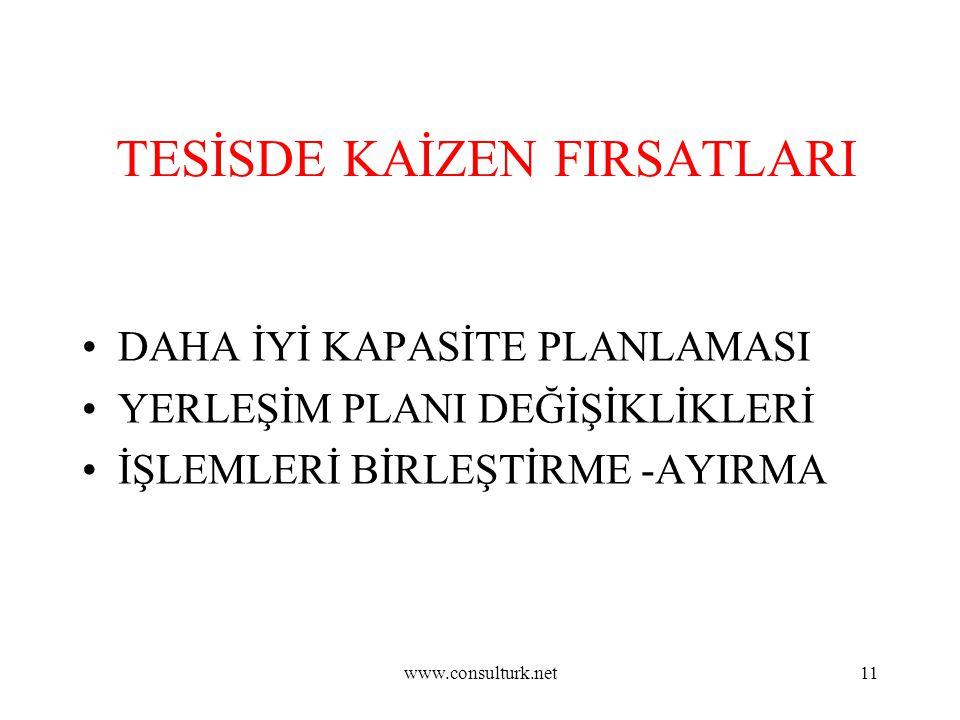 TESİSDE KAİZEN FIRSATLARI