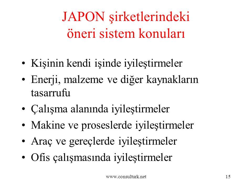 JAPON şirketlerindeki öneri sistem konuları