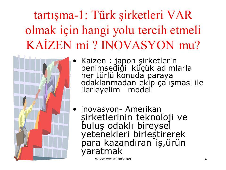 tartışma-1: Türk şirketleri VAR olmak için hangi yolu tercih etmeli KAİZEN mi INOVASYON mu