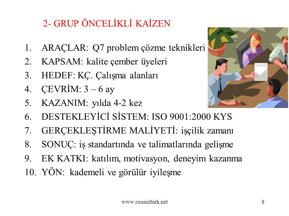 2- GRUP ÖNCELİKLİ KAİZEN
