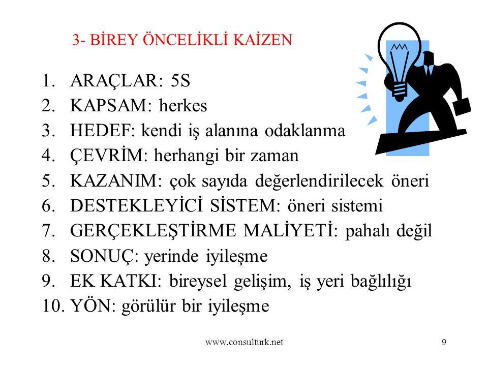 3- BİREY ÖNCELİKLİ KAİZEN