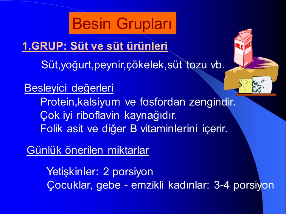 Besin Grupları 1.GRUP: Süt ve süt ürünleri