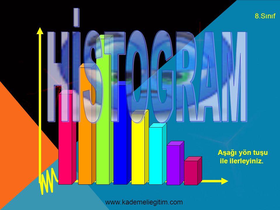 HİSTOGRAM 8.Sınıf Aşağı yön tuşu ile ilerleyiniz.
