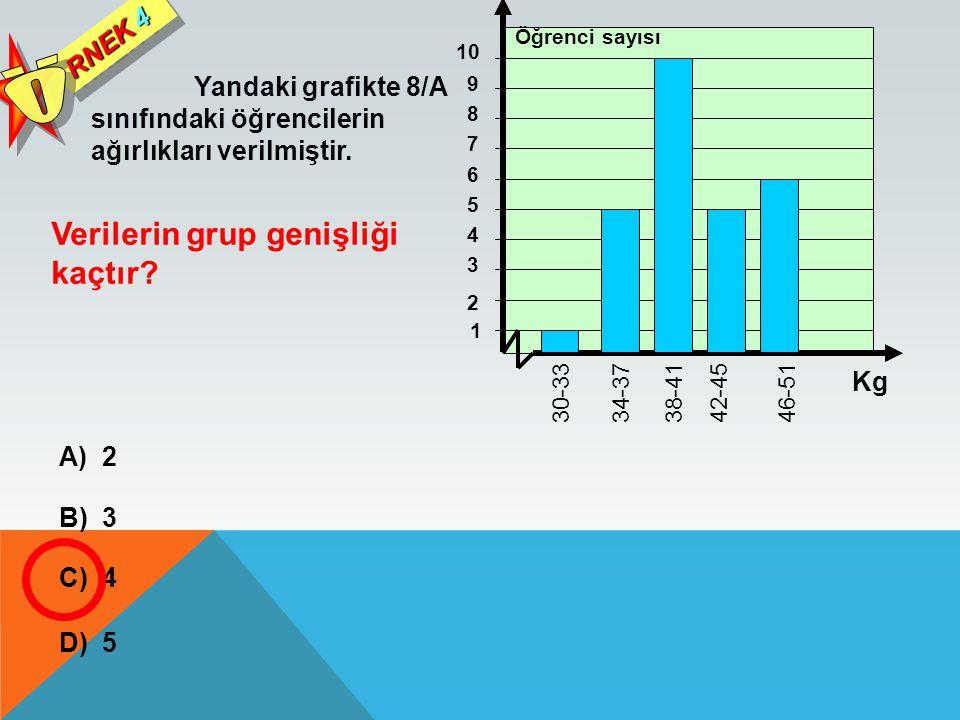 Ö Verilerin grup genişliği kaçtır RNEK 4