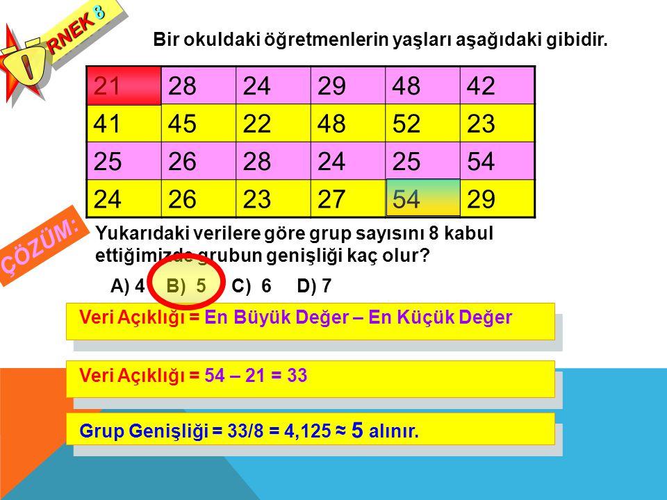 RNEK 8 Ö. Bir okuldaki öğretmenlerin yaşları aşağıdaki gibidir. 21. 28. 24. 29. 48. 42. 41.