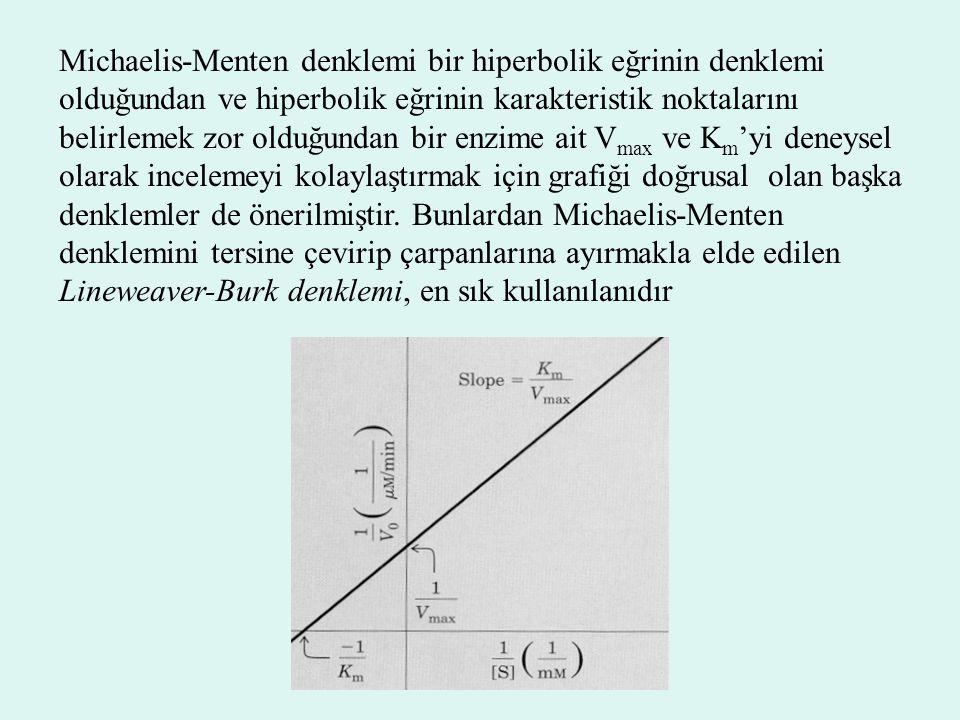 Michaelis-Menten denklemi bir hiperbolik eğrinin denklemi olduğundan ve hiperbolik eğrinin karakteristik noktalarını belirlemek zor olduğundan bir enzime ait Vmax ve Km'yi deneysel olarak incelemeyi kolaylaştırmak için grafiği doğrusal olan başka denklemler de önerilmiştir.