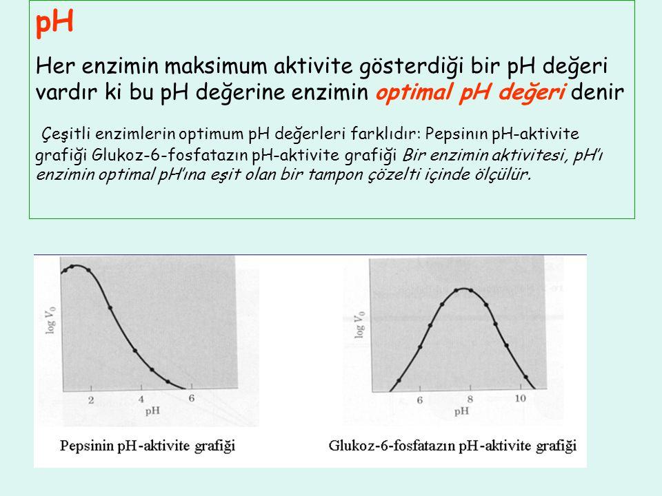 pH Her enzimin maksimum aktivite gösterdiği bir pH değeri vardır ki bu pH değerine enzimin optimal pH değeri denir.