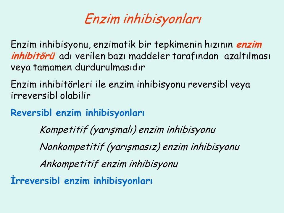 Enzim inhibisyonları