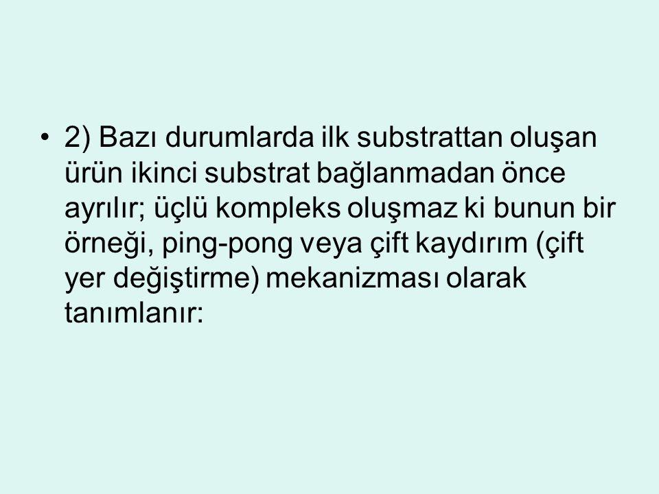 2) Bazı durumlarda ilk substrattan oluşan ürün ikinci substrat bağlanmadan önce ayrılır; üçlü kompleks oluşmaz ki bunun bir örneği, ping-pong veya çift kaydırım (çift yer değiştirme) mekanizması olarak tanımlanır: