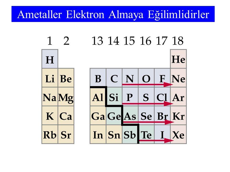 Ametaller Elektron Almaya Eğilimlidirler