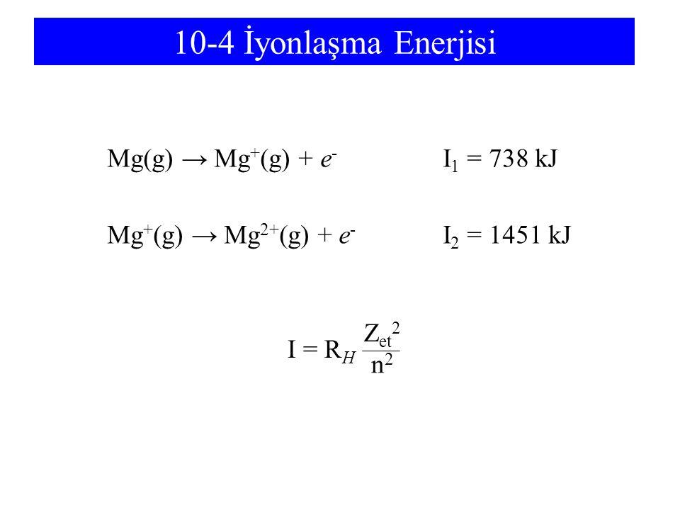 10-4 İyonlaşma Enerjisi Mg(g) → Mg+(g) + e- I1 = 738 kJ