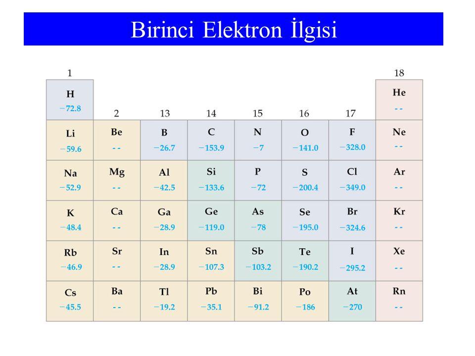 Birinci Elektron İlgisi