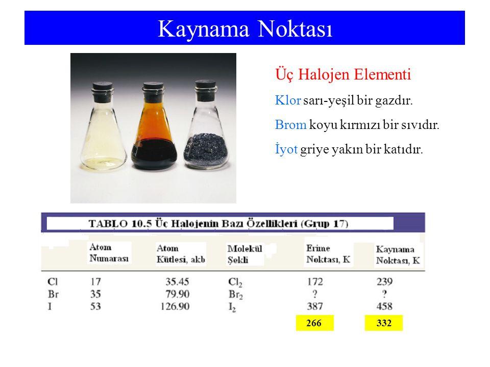 Kaynama Noktası Üç Halojen Elementi Klor sarı-yeşil bir gazdır.