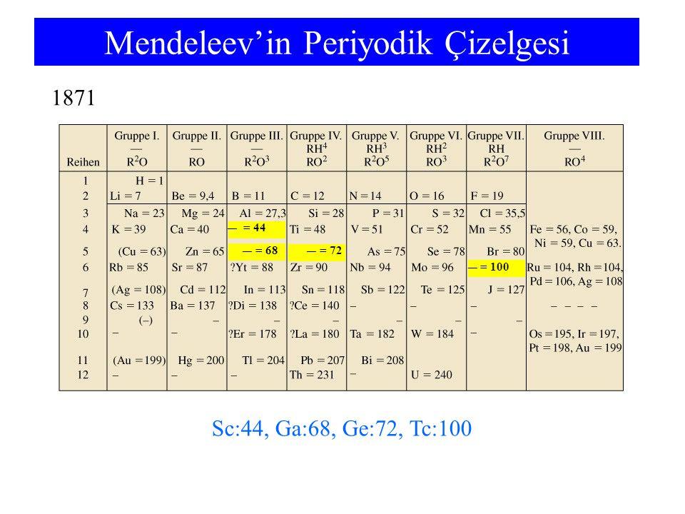 Mendeleev'in Periyodik Çizelgesi