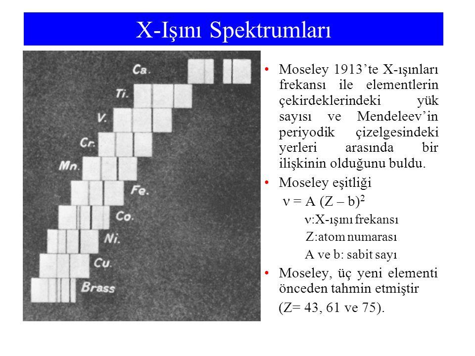 X-Işını Spektrumları