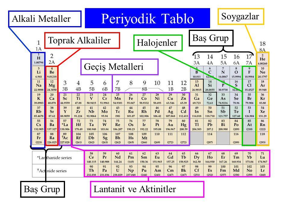 Periyodik Tablo Soygazlar Alkali Metaller Baş Grup Toprak Alkaliler