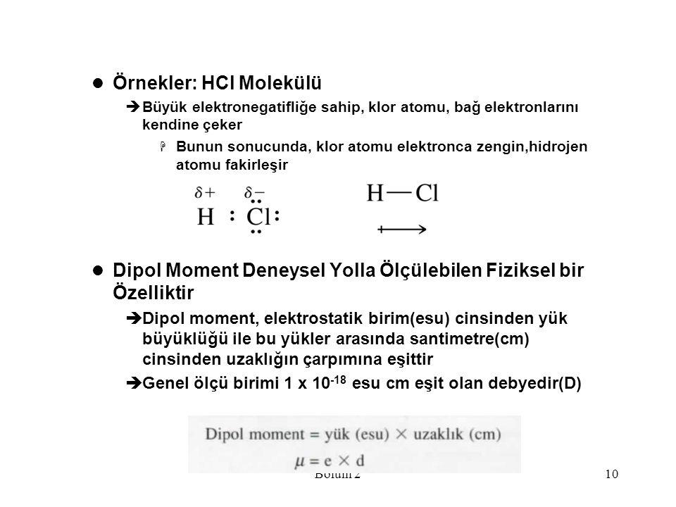 Örnekler: HCl Molekülü