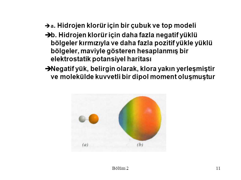 a. Hidrojen klorür için bir çubuk ve top modeli