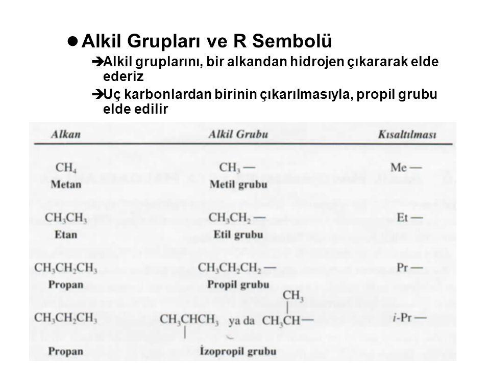 Alkil Grupları ve R Sembolü