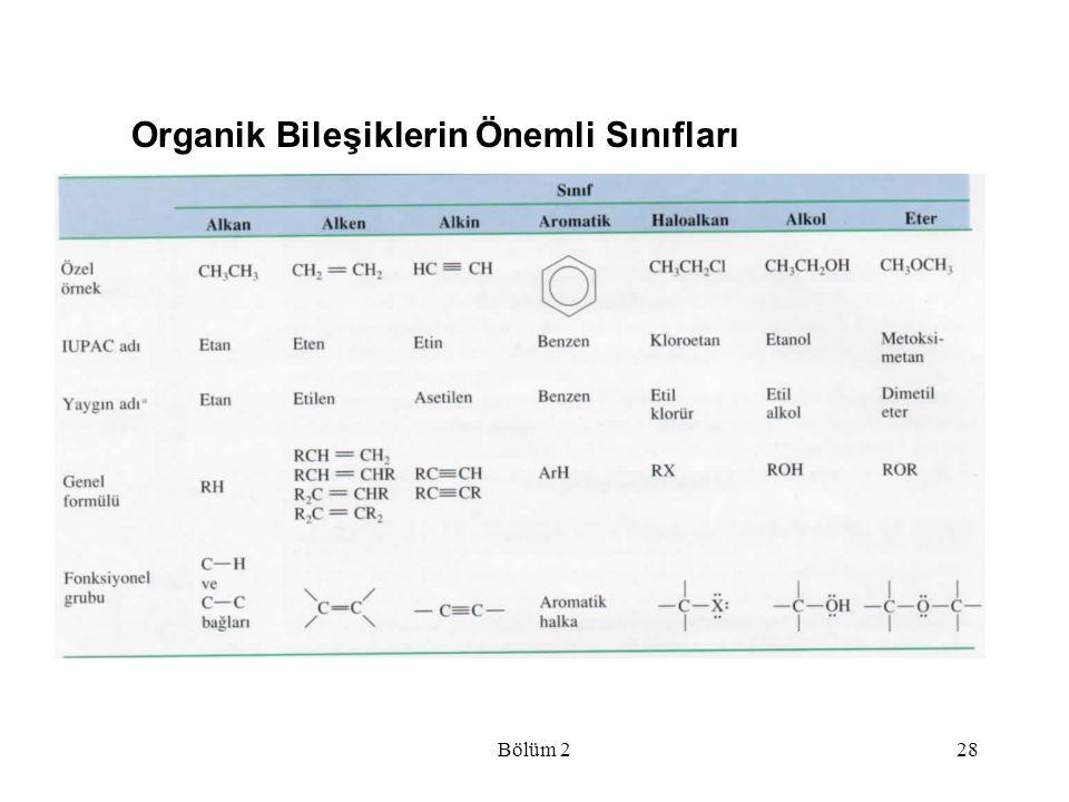 Organik Bileşiklerin Önemli Sınıfları