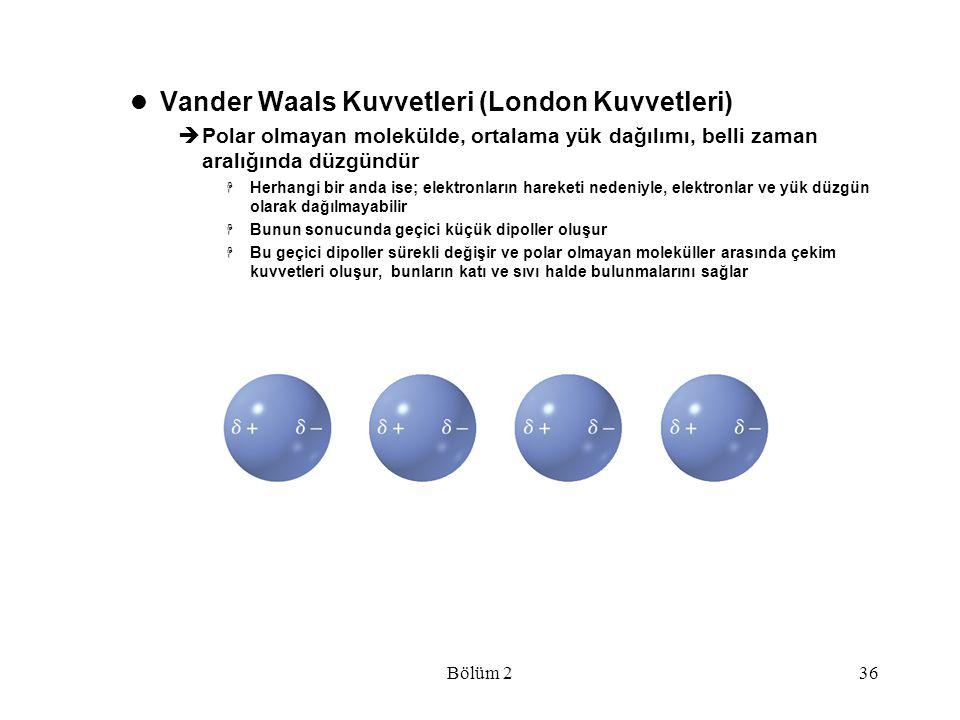 Vander Waals Kuvvetleri (London Kuvvetleri)