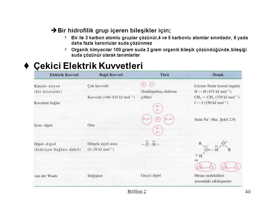 Çekici Elektrik Kuvvetleri