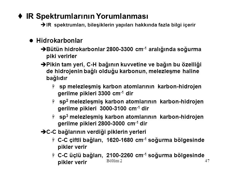 IR Spektrumlarının Yorumlanması