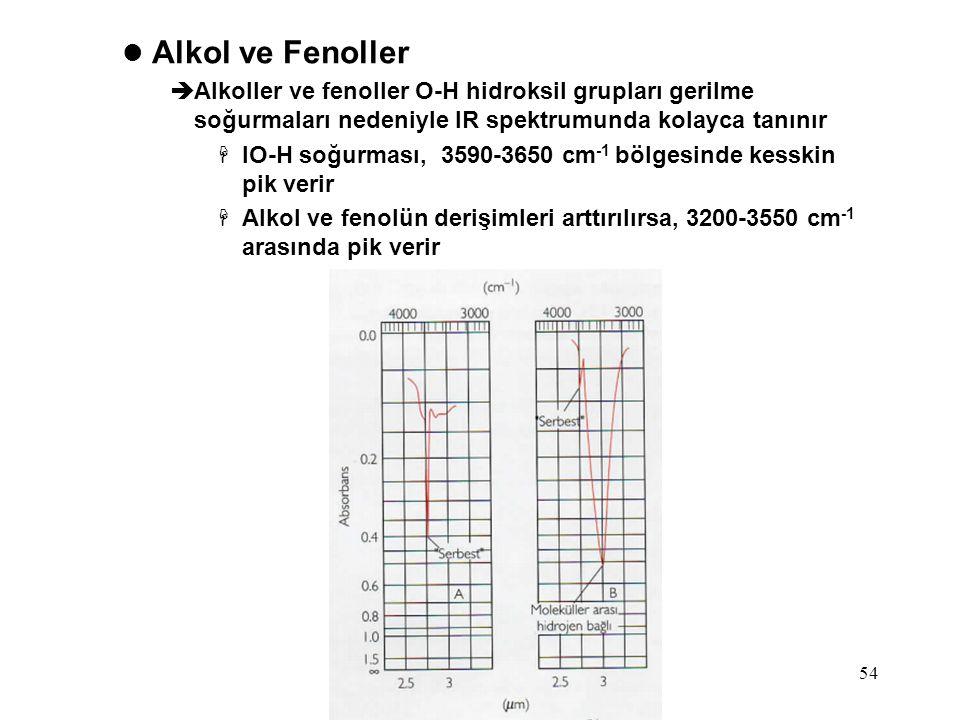 Alkol ve Fenoller Alkoller ve fenoller O-H hidroksil grupları gerilme soğurmaları nedeniyle IR spektrumunda kolayca tanınır.