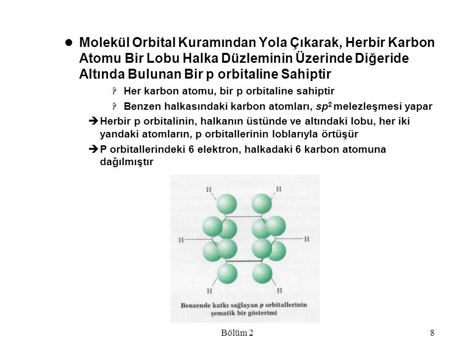 Molekül Orbital Kuramından Yola Çıkarak, Herbir Karbon Atomu Bir Lobu Halka Düzleminin Üzerinde Diğeride Altında Bulunan Bir p orbitaline Sahiptir