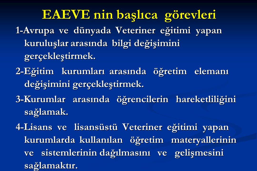 EAEVE nin başlıca görevleri