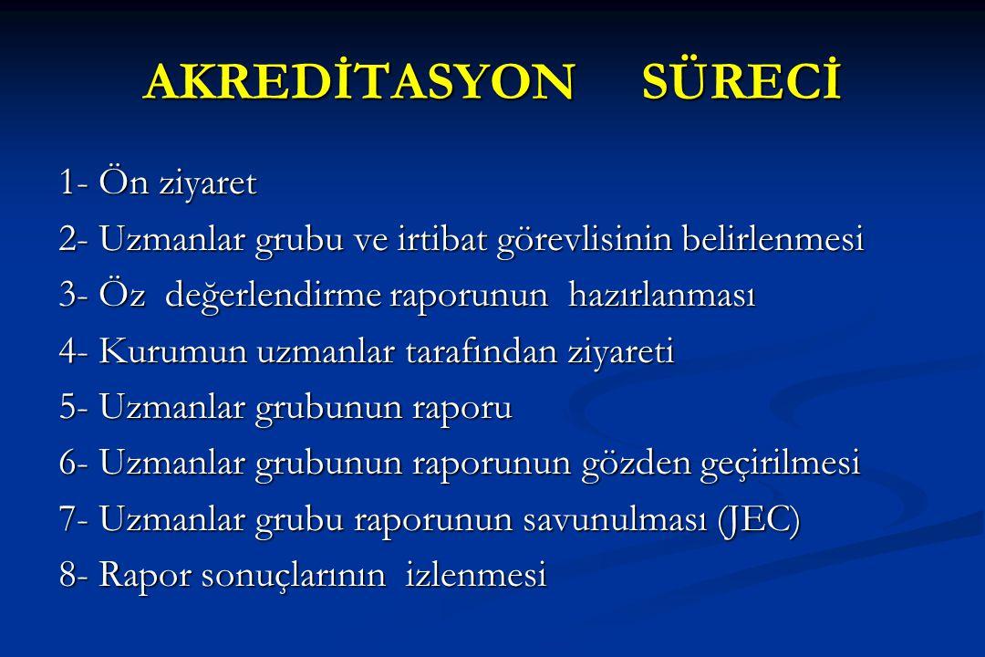 AKREDİTASYON SÜRECİ 1- Ön ziyaret