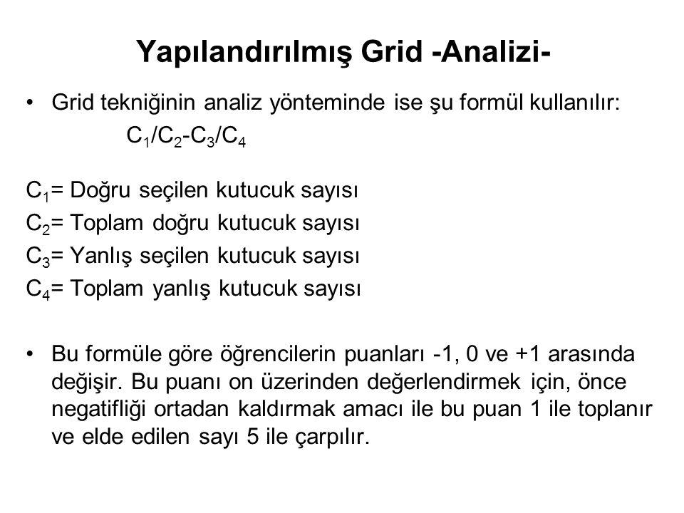 Yapılandırılmış Grid -Analizi-