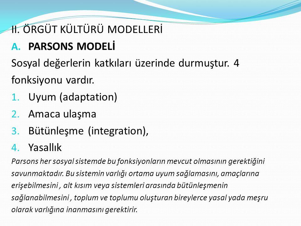 II. ÖRGÜT KÜLTÜRÜ MODELLERİ PARSONS MODELİ